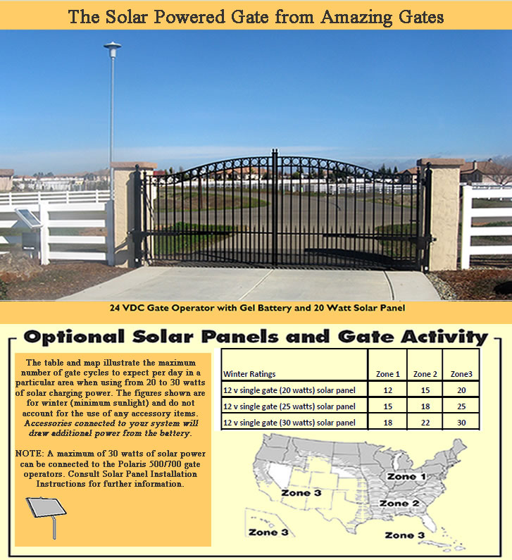 Solar Powered Gate Openers